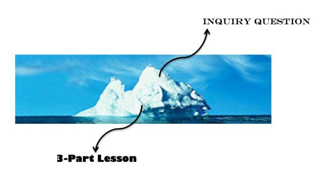 iceberg metaphor 1