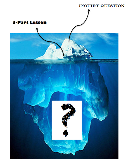 iceberg metaphor 2